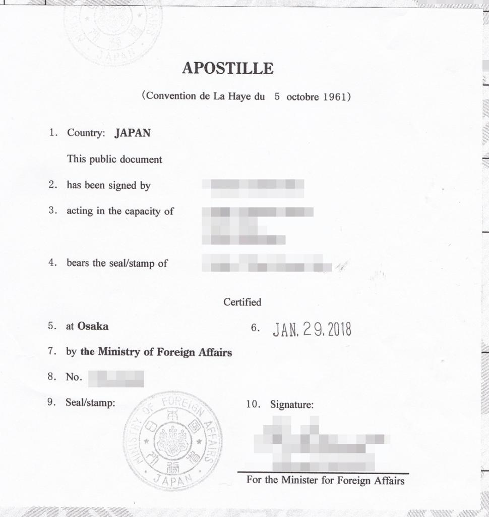 アポスティーユ認証のコピー